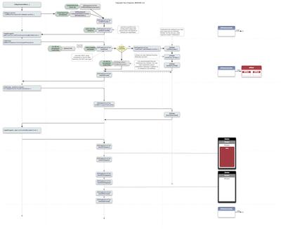 iOS AppDelegate Timeline.png